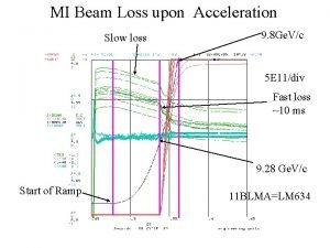 MI Beam Loss upon Acceleration Slow loss 9