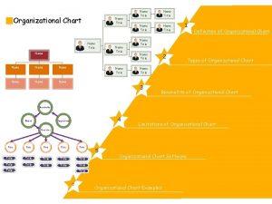 Organizational Chart Name Title Name Name Title Name