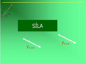 SLA F3 N Pojem sla n n Slon