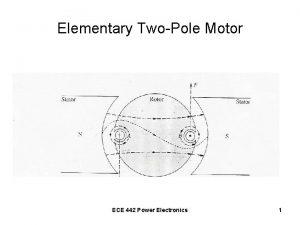 Elementary TwoPole Motor ECE 442 Power Electronics 1
