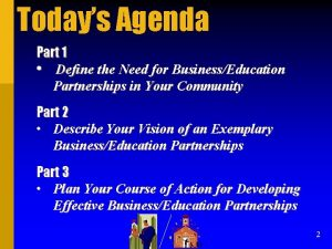 Todays Agenda Part 1 Define the Need for