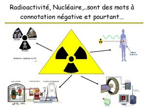 Radioactivit Nuclaire sont des mots connotation ngative et