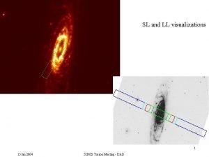 SL and LL visualizations 1 15 Jan 2004