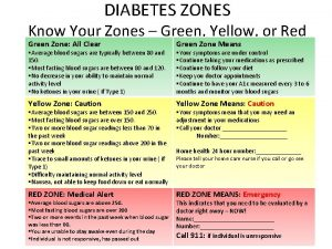 DIABETES ZONES Know Your Zones Green Yellow or