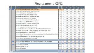 Finanziamenti CSN 1 OTP Napoli NAPOLI Jan Feb