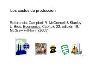 Los costos de produccin Referencia Campbell R Mc