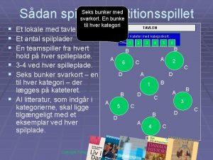 Sdan spilles repetitionsspillet Seks bunker med svarkort En