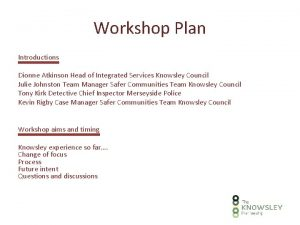 Workshop Plan Introductions Dionne Atkinson Head of Integrated