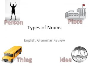 Person Types of Nouns Place English Grammar Review