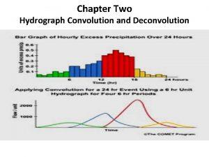 Chapter Two Hydrograph Convolution and Deconvolution UH Convolution