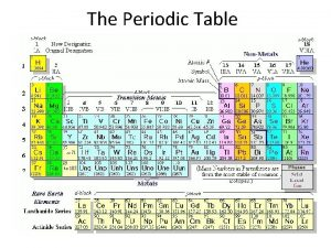 The Periodic Table Development of the Periodic Table