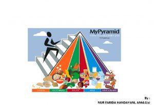 NUTRISI DAN SEHAT ALAMI By NUR FARIDA HANDAYANI