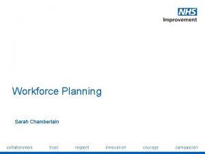 Workforce Planning Sarah Chamberlain What is Workforce Planning