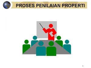 PROSES PENILAIAN PROPERTI 1 PROSES PENILAIAN IDENTIFIKASI DAN