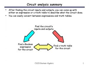 Circuit analysis summary After finding the circuit inputs