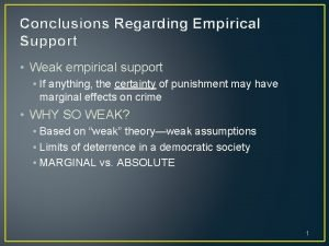 Conclusions Regarding Empirical Support Weak empirical support If