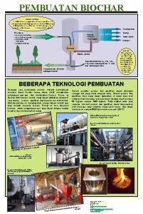 PEMBUATAN BIOCHAR BAHAN MENTAH Produksi biochar menggunakan biomasa