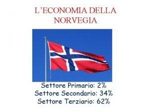 LECONOMIA DELLA NORVEGIA Settore Primario 2 Settore Secondario