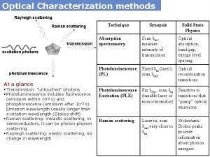 Optical Characterization methods Rayleigh scattering Raman scattering transmission