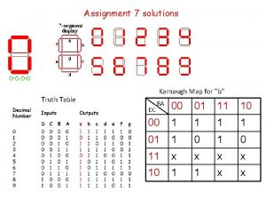 Assignment 7 solutions Karnaugh Map for b Truth
