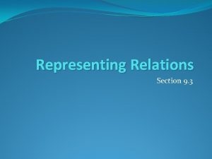 Representing Relations Section 9 3 Section Summary Representing