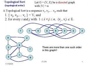 Topological Sort topological order Let G V E