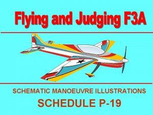 SCHEMATIC MANOEUVRE ILLUSTRATIONS SCHEDULE P19 Takeoff procedure not