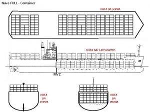 Nave FULL Container VISTA DA SOPRA VISTA DAL