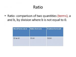 Ratio Ratio comparison of two quantities terms a
