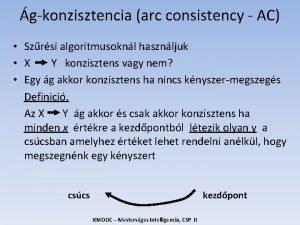 gkonzisztencia arc consistency AC Szrsi algoritmusoknl hasznljuk X