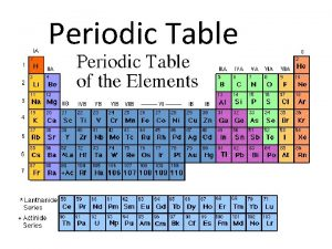 Periodic Table Families on the Periodic Table The