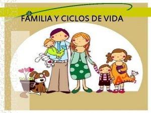 FAMILIA Y CICLOS DE VIDA Familia Que es