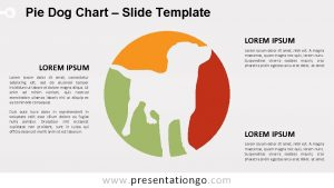 Pie Dog Chart Slide Template LOREM IPSUM Lorem