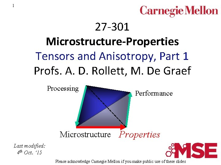 1 27 301 MicrostructureProperties Tensors and Anisotropy Part