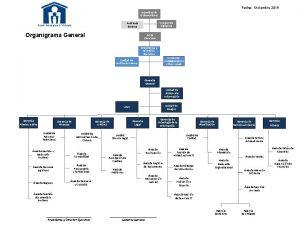 Fecha Diciembre 2015 Asamblea de Gobernadores Consejo de