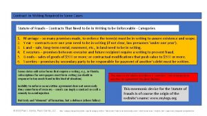Contract in Writing Required in Some Cases Statute