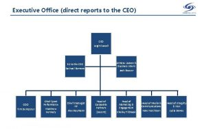 Executive Office direct reports to the CEO CEO