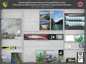 Monitoring Movement Patterns of Coastal Rainbow Trout Oncorhyncus