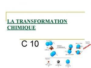 LA TRANSFORMATION CHIMIQUE C 10 I Rappel Une