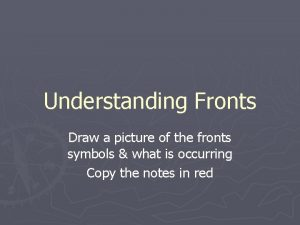 Understanding Fronts Draw a picture of the fronts