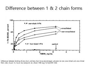 Difference between 1 2 chain forms Differences between