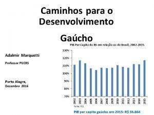 Caminhos para o Desenvolvimento Gacho PIB Per Capita