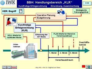 BBH Handlungsbereich KLR Kurzfristige Erfolgsrechnung 113 Einordnung Zusammenhang