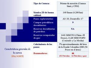 Tipo de Cuenca Caractersticas generales de la cuenca