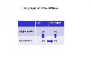 I Inngangur a skammtafri Ljs massaagnir Bylgjueiginleiki 1