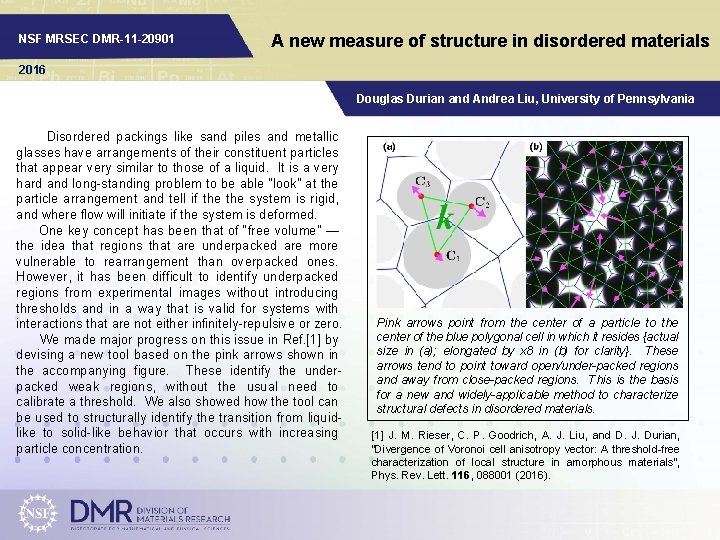 NSF MRSEC DMR11 20901 A new measure of