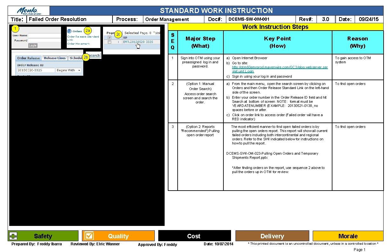 STANDARD WORK INSTRUCTION Title Failed Order Resolution 1