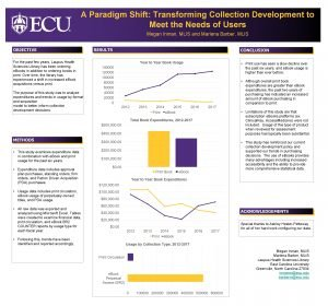 A Paradigm Shift Transforming Collection Development to Meet