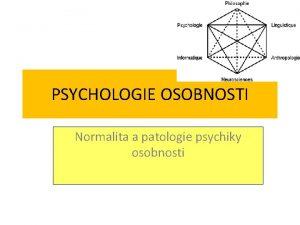 PSYCHOLOGIE OSOBNOSTI Normalita a patologie psychiky osobnosti Normalita
