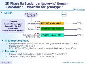 2 D Phase IIa Study paritaprevirritonavir dasabuvir ribavirin